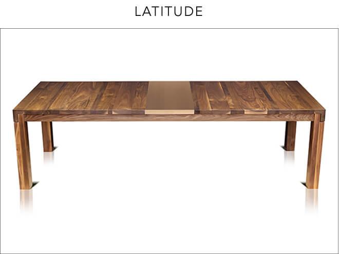 a-latitude